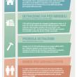 Legge sulle unioni civili: cosa cambia? Ecco gli aspetti principali